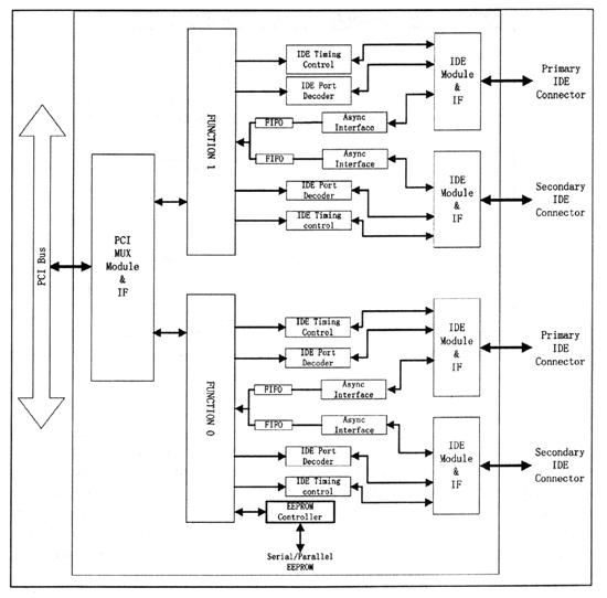 Блок схема системного блока персонального компьютера 12/11/2013.